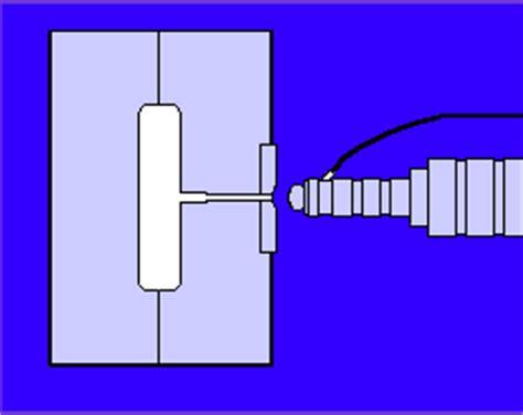 Enhanced Injection Molding Simulation of Advanced